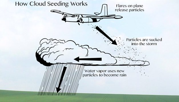 ADN Compilation: UPDATED 9/2/17 Hurricane Harvey and Weather Modification