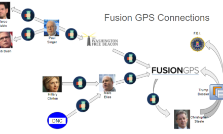 Is FusionGPS a Propaganda Arm of the CIA?