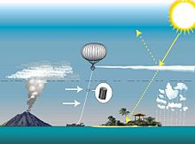 ADN Compilation:  GeoEngineering and Its Affects on our World – Part 1 in series