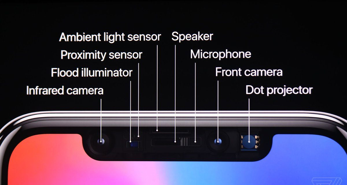 ADN Compilation:  New IPhone X Possibilities, Ramifications, and Concerns