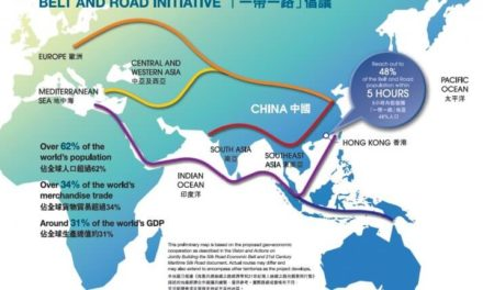China's eventual multi-trillion dollar trade and infrastructure buildup of Eurasia
